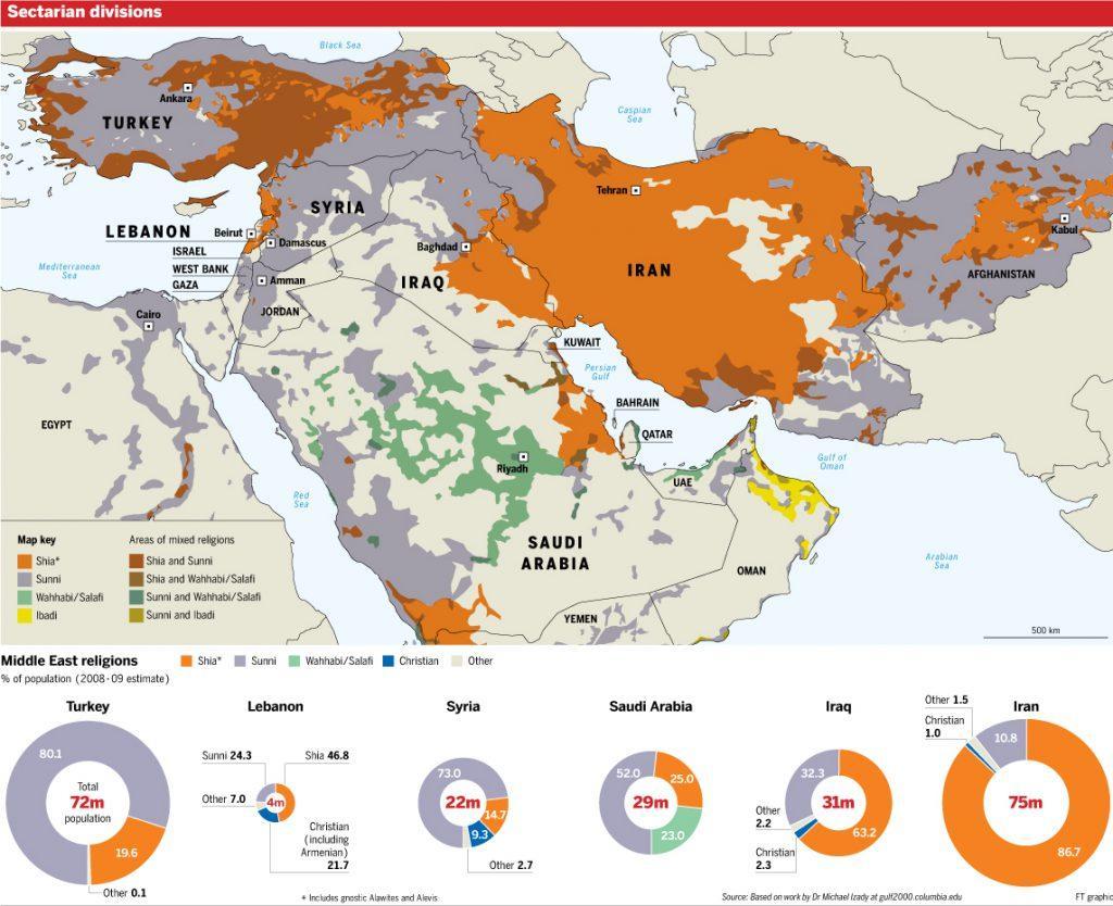 Как разделился ислам на суннитов и шиитов