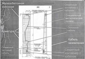 Схема прослушки в здании посольства США. 70 листов такой документации Бакатин передал американцам